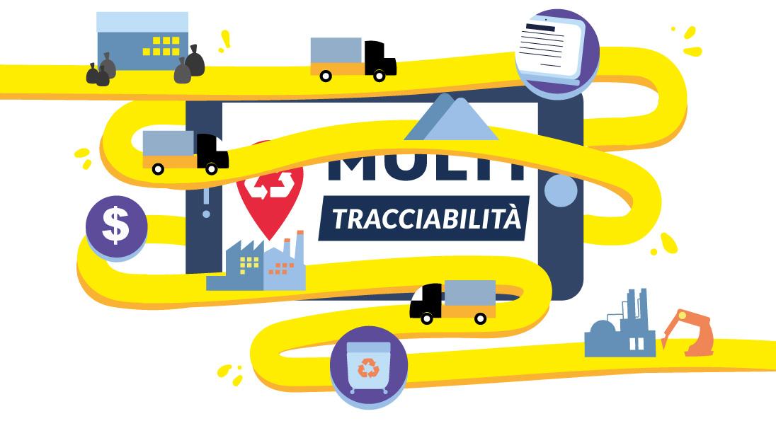 Multi Tracciabilità strada